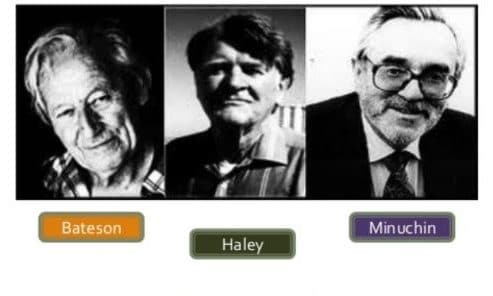 Bateson, Haley y Minuchin